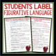 EMERGENCY LESSON SUBSTITUTE ASSIGNMENT: FIGURATIVE LANGUAGE