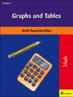 Graphs and Tables