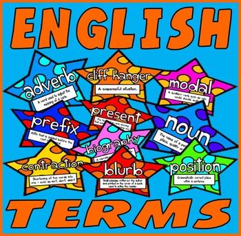 ENGLISH TERMS FLASHCARDS 200xA4  RESOURCES DISPLAY LITERAC