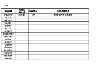 ER AND OR SUFFIX PRACTICE CHART
