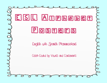 ESL Alphabet Posters: Learn to Pronounce English Letters!