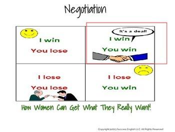 ESL Business English Class - Negotiation