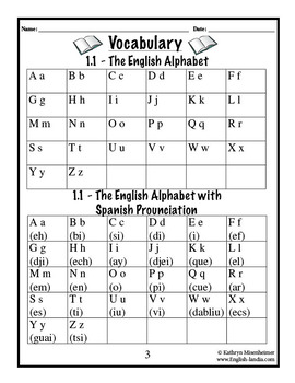 ESL, ESOL, EFL for Spanish Speakers Lesson 1 (Hello, Alphabet)
