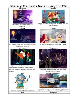 ESL Literary Elements Word Wall with Visuals and Storyboards