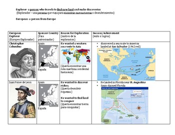 ESOL European Explorers study guide with Spanish support a