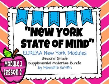 EUREKA MATH 2nd Grade Module 3 Lesson 2 Slideshow Lessons