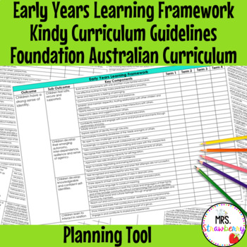 EYLF, Kindy Curriculum Guidelines, Foundation Curriculum P
