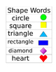 Preschool-Grade 2 Vocabulary: family, school, community, s