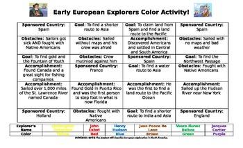 Early European Explorers Color Activity Sheet....Legal Pap