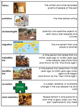 Early Humans and Archaeology Vocabulary Cards