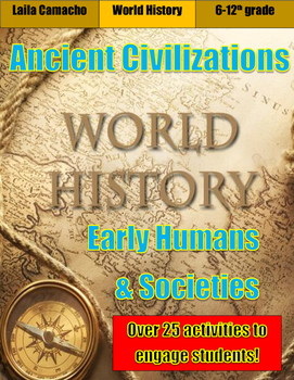 Early Humans and Society
