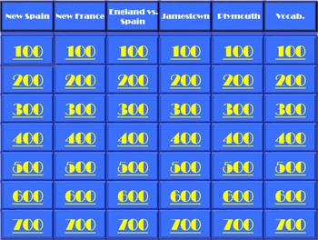 Jeopardy - Early Settlements of North America (A 5th Grade