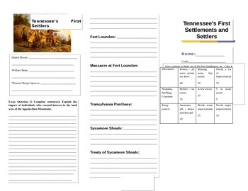 Early Tennessee Settlers Brochure Activity