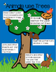 Earth Day/ Arbor Day Unit