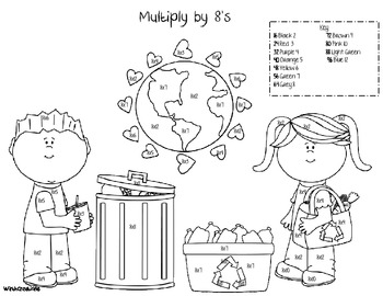 Earth Day Multiplication