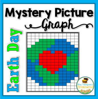 Earth Day - Mystery Picture Graphing Actvity