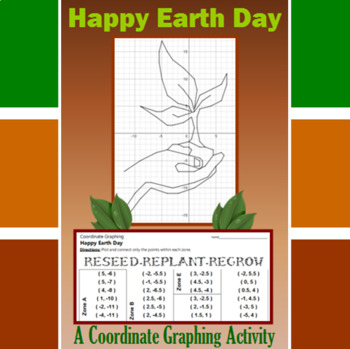 Earth Day - Reseed-Replant-Regrow - A Coordinate Graphing