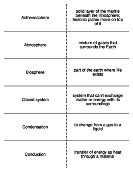 Earth Dynamics Vocabulary Flash Cards for Environmental Science