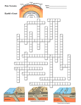 Earth Science - Earth's Crust - Plate Tectonics - Crosswor