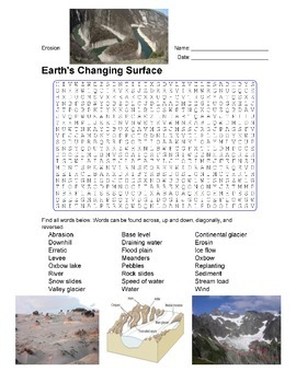 Earth Science - Earth's Changing Surface - Erosion Wordsea