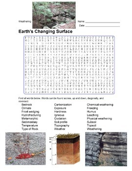 Earth Science - Earth's Changing Surface - Weathering Word