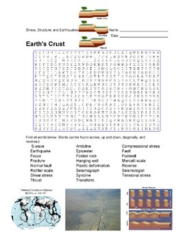 Earth Science - Earth's Crust - Stress, Structure, and Ear