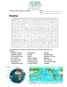 Earth Science - Weather - Prediction - Climate Affects on