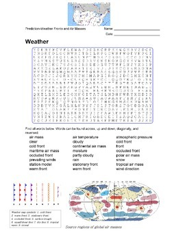 Earth Science - Weather - Prediction - Weather Fronts and