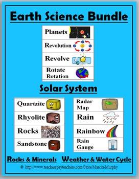 Earth Science Word Wall Bundle ~ Solar System, Rocks, Weat