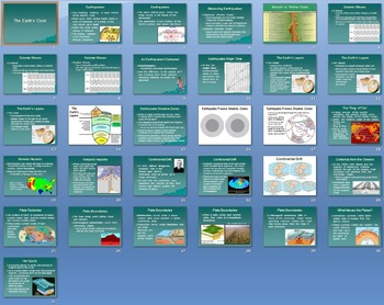 Earth Science for High School - Downloadable Full Year Cur