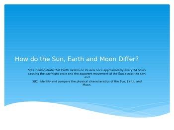 Earth, Sun and Moon Comparison