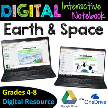 Earth and Space Science Digital Interactive Notebook - Goo