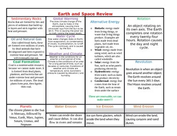 Earth and Space Texas Science STAAR Review