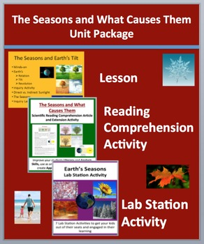 Earth's Seasons Unit Package - Lesson, Lab Station Activit