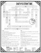 Earth's Structure Crossword