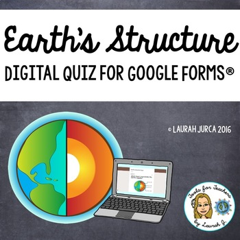 Earth's Structure Digital Quiz: Google Forms