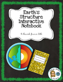 Earth's Structure Interactive Notebook: Print Edition