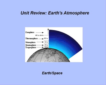 "Earth/Space ActivInspire Unit IX Assessment Review ""Earth'"