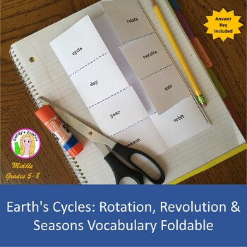 Earth's Cycles: Rotation, Revolution & Seasons Vocabulary