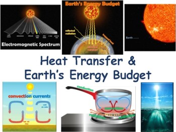 Earth's Energy Budget Flashcards - task cards, study guide