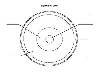 Earth's Interior - Color and Label