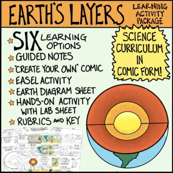 Earth's Layers Comic