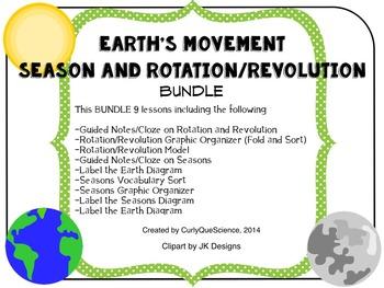 Earth's Movement (Seasons and Rotation/Revolution) BUNDLE