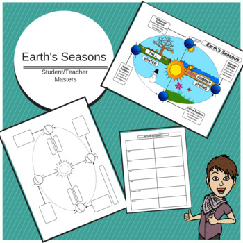 Earth's Seasons Student Outline with Master and Picture Di