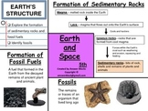 Earth's Structure 5th