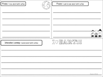 Earth's Surface Interactive Science Notebook