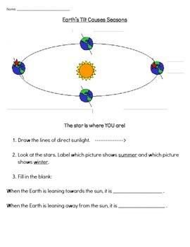 Earth's Tilt: Seasons Assessment