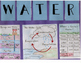 Earth's Water - an interactive tool