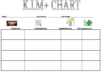 Easily scaffolded and differentiated Vocabulary Tool--for