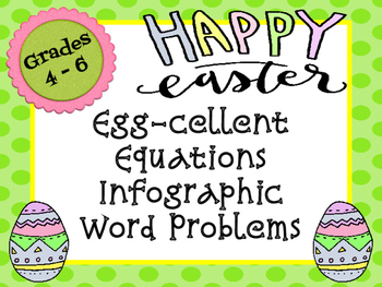 Easter Equations